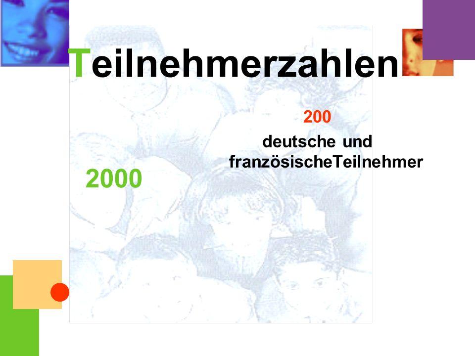 200 deutsche und französischeTeilnehmer 2000 Teilnehmerzahlen