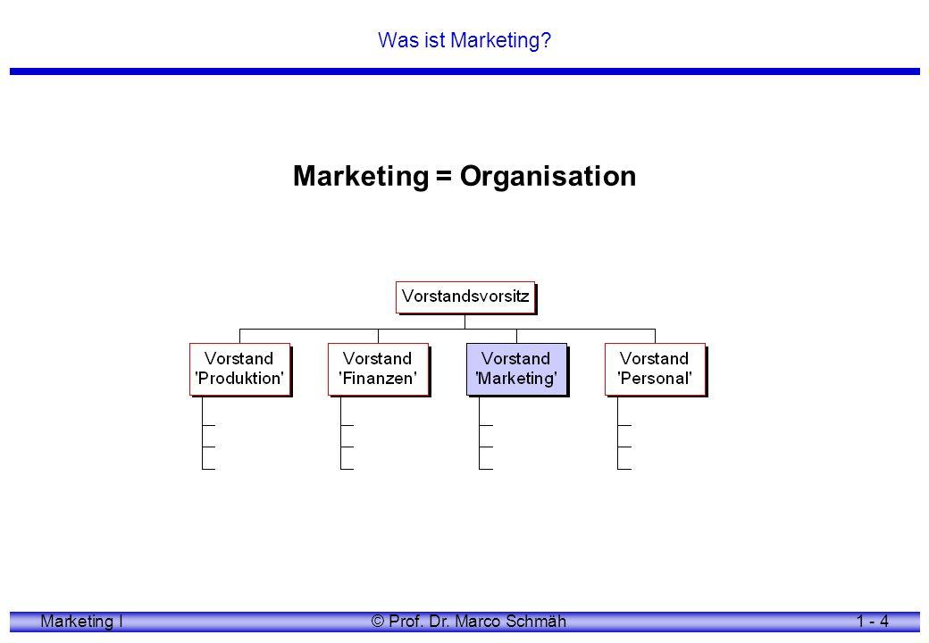 Marketing I© Prof. Dr. Marco Schmäh1 - 4 Was ist Marketing? Marketing = Organisation