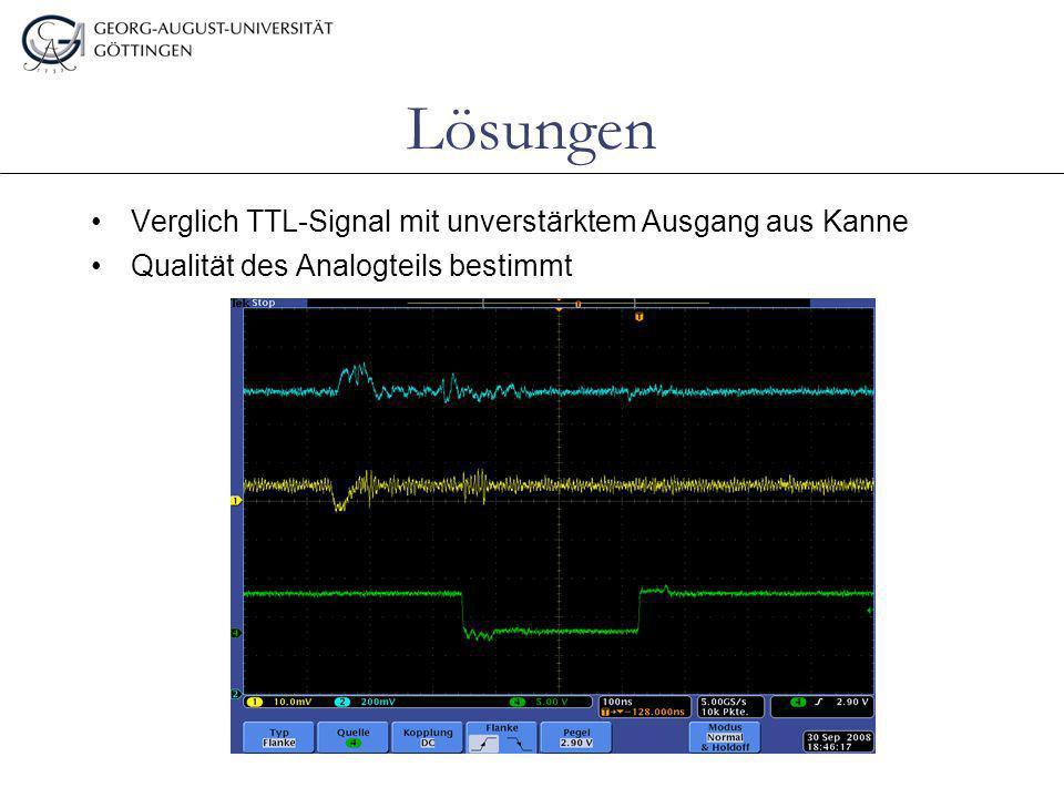 Lösungen Verglich TTL-Signal mit unverstärktem Ausgang aus Kanne Qualität des Analogteils bestimmt