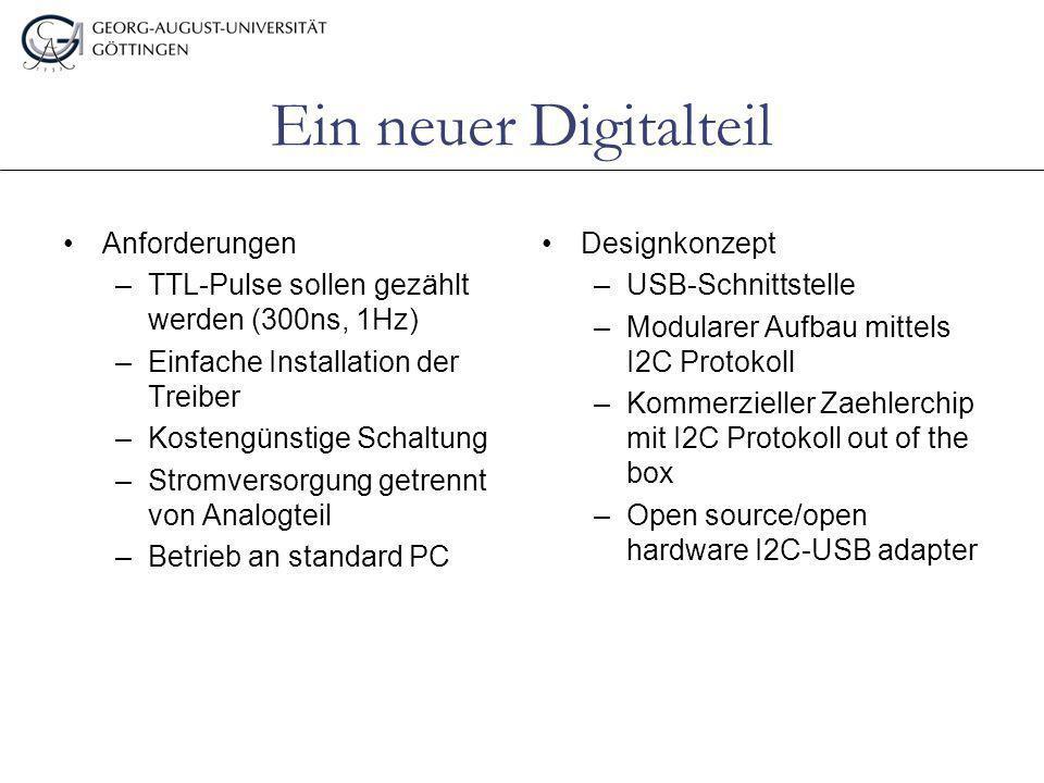Ein neuer Digitalteil Anforderungen –TTL-Pulse sollen gezählt werden (300ns, 1Hz) –Einfache Installation der Treiber –Kostengünstige Schaltung –Stromv