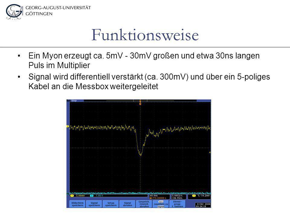 Ein Myon erzeugt ca. 5mV - 30mV großen und etwa 30ns langen Puls im Multiplier Signal wird differentiell verstärkt (ca. 300mV) und über ein 5-poliges