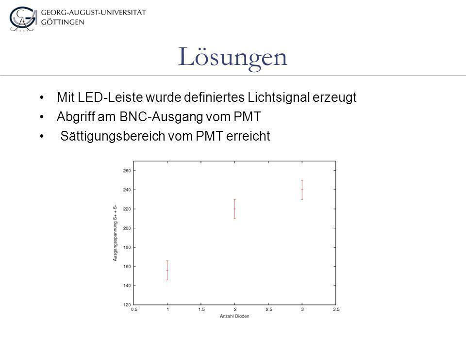 Lösungen Mit LED-Leiste wurde definiertes Lichtsignal erzeugt Abgriff am BNC-Ausgang vom PMT Sättigungsbereich vom PMT erreicht