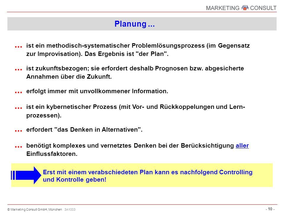 © Marketing Consult GmbH, München - 10 - 3A1003 Planung...... ist ein methodisch-systematischer Problemlösungsprozess (im Gegensatz zur Improvisation)