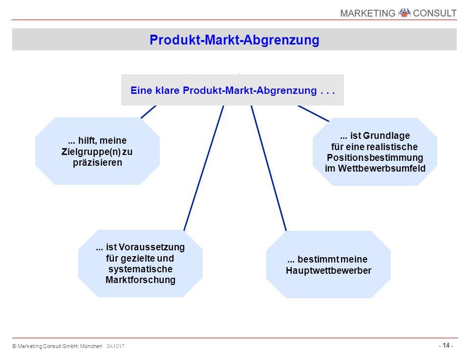 © Marketing Consult GmbH, München - 14 -... hilft, meine Zielgruppe(n) zu präzisieren... ist Voraussetzung für gezielte und systematische Marktforschu