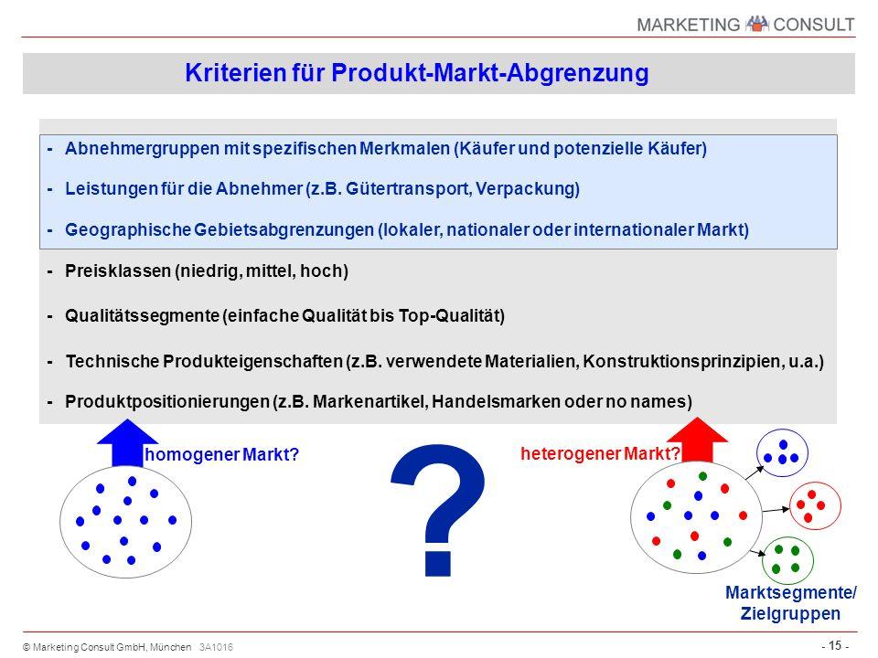 © Marketing Consult GmbH, München - 15 - 3A1016 Kriterien für Produkt-Markt-Abgrenzung -Abnehmergruppen mit spezifischen Merkmalen (Käufer und potenzi