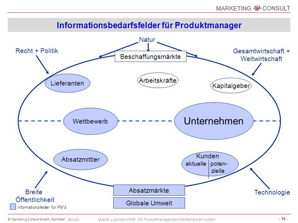 © Marketing Consult GmbH, München - 16 - 3B1425 Quelle: Lippmann/Orth, Mit Produktmanagement Marktchancen nutzen Informationsbedarfsfelder für Produkt