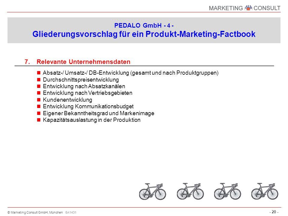 © Marketing Consult GmbH, München - 20 - 7.Relevante Unternehmensdaten Absatz-/ Umsatz-/ DB-Entwicklung (gesamt und nach Produktgruppen) Durchschnitts