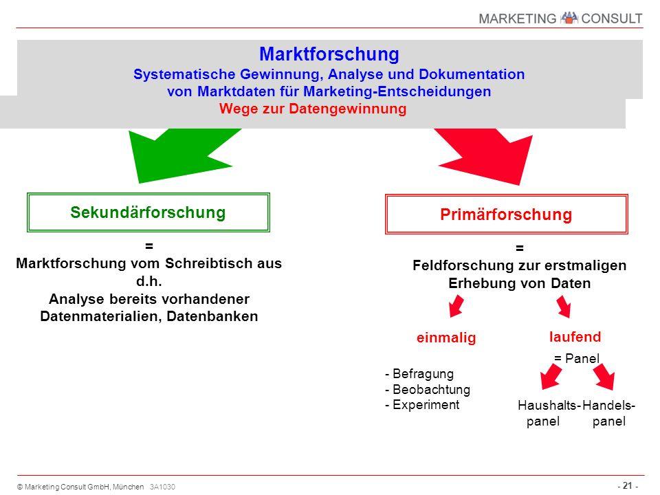 © Marketing Consult GmbH, München - 21 - 3A1030 Wege zur Datengewinnung Marktforschung Systematische Gewinnung, Analyse und Dokumentation von Marktdat