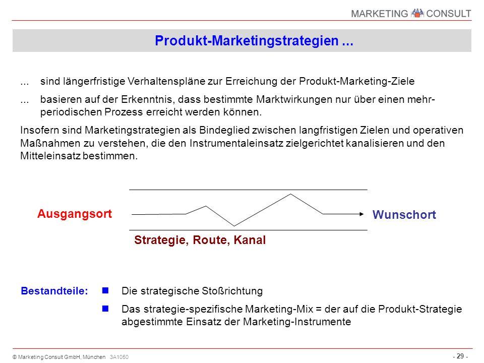 © Marketing Consult GmbH, München - 29 - 3A1050 Produkt-Marketingstrategien......sind längerfristige Verhaltenspläne zur Erreichung der Produkt-Market