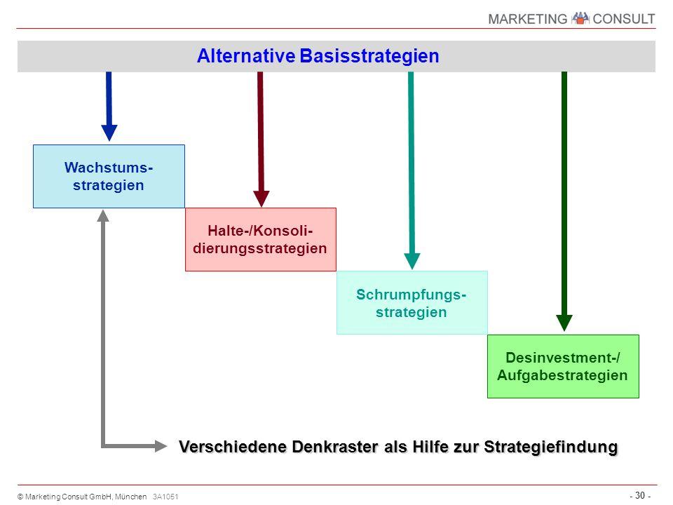 © Marketing Consult GmbH, München - 30 - 3A1051 Alternative Basisstrategien Wachstums- strategien Halte-/Konsoli- dierungsstrategien Schrumpfungs- str