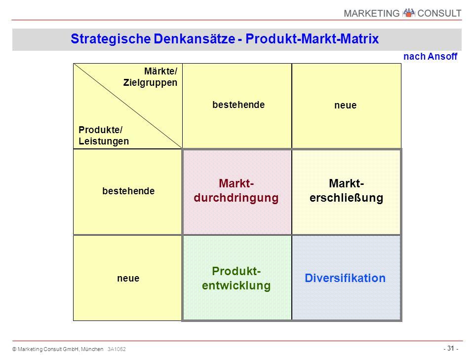 © Marketing Consult GmbH, München - 31 - 3A1052 Strategische Denkansätze - Produkt-Markt-Matrix bestehende neue bestehende neue Märkte/ Zielgruppen Pr