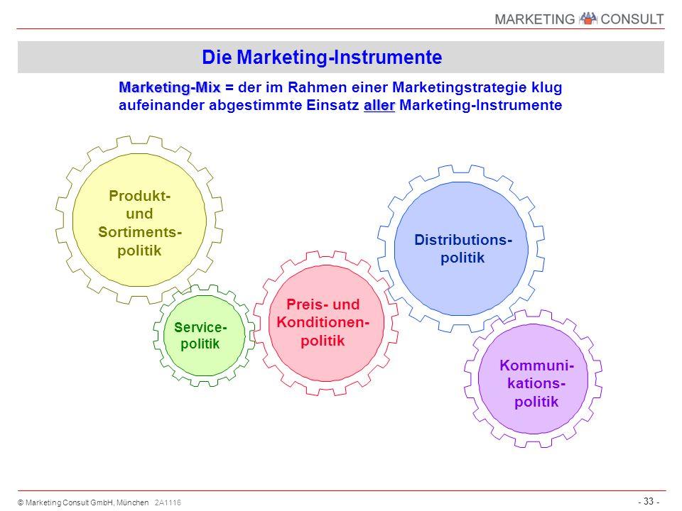 © Marketing Consult GmbH, München - 33 - 2A1116 Die Marketing-Instrumente Marketing-Mix Marketing-Mix = der im Rahmen einer Marketingstrategie klug al