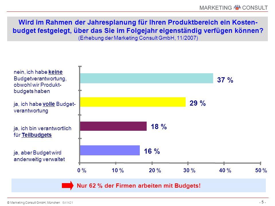 © Marketing Consult GmbH, München - 5 - Nur 62 % der Firmen arbeiten mit Budgets! Wird im Rahmen der Jahresplanung für Ihren Produktbereich ein Kosten