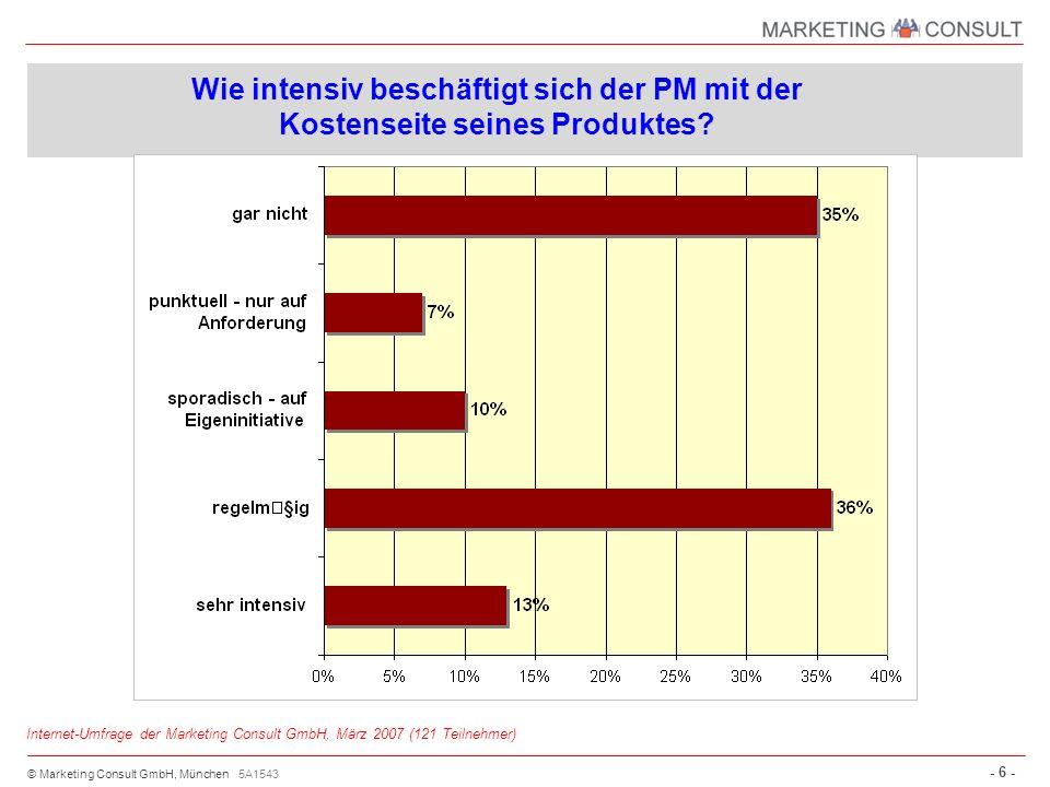 © Marketing Consult GmbH, München - 6 - Internet-Umfrage der Marketing Consult GmbH, März 2007 (121 Teilnehmer) Wie intensiv beschäftigt sich der PM m