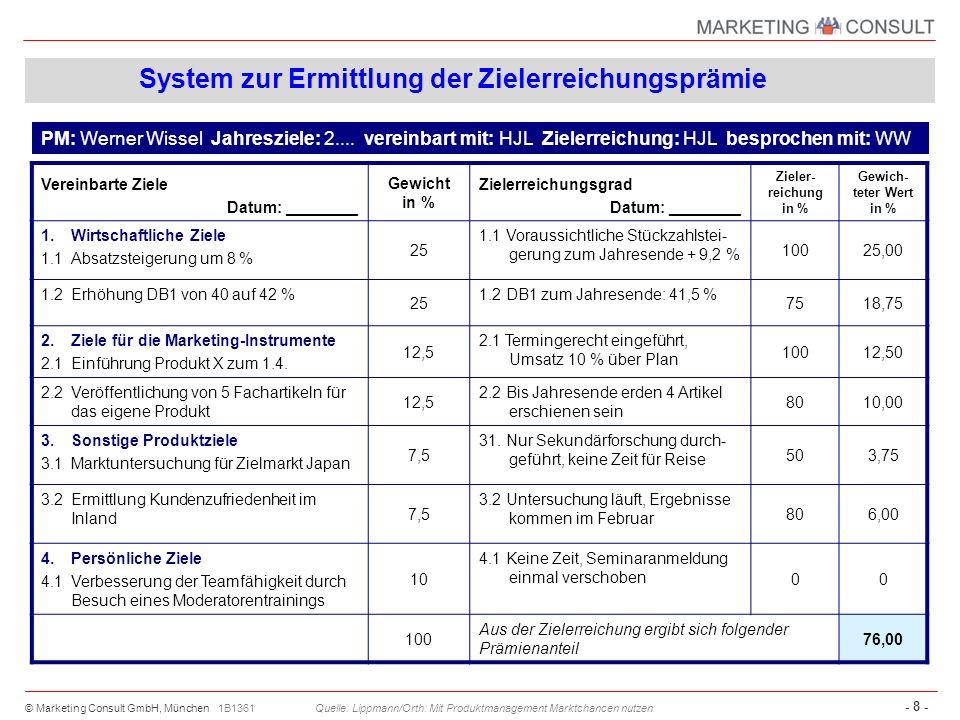 © Marketing Consult GmbH, München - 8 - 1B1361Quelle: Lippmann/Orth: Mit Produktmanagement Marktchancen nutzen System zur Ermittlung der Zielerreichun