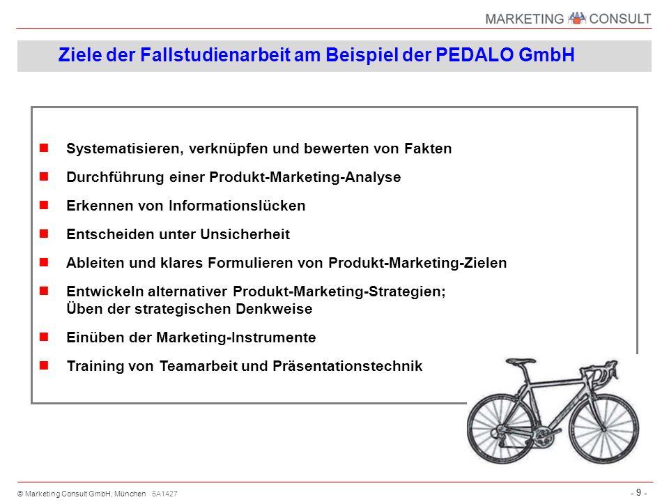 © Marketing Consult GmbH, München - 9 - Systematisieren, verknüpfen und bewerten von Fakten Durchführung einer Produkt-Marketing-Analyse Erkennen von