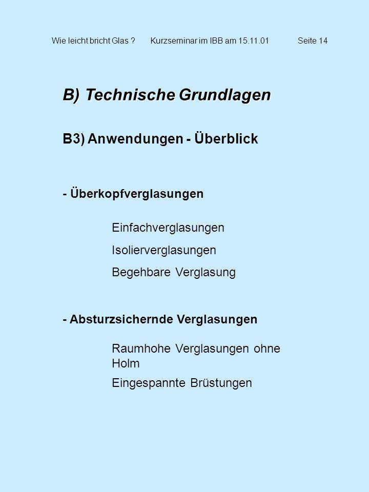 Wie leicht bricht Glas ?Kurzseminar im IBB am 15.11.01Seite 14 B) Technische Grundlagen B3) Anwendungen - Überblick - Überkopfverglasungen Einfachverg