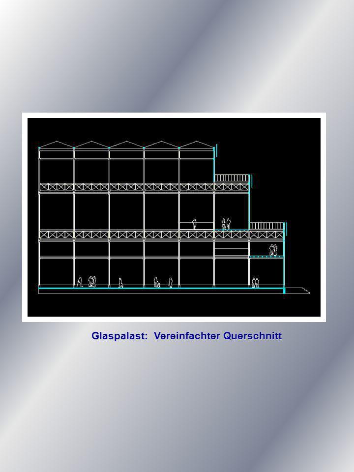 Glaspalast: Vereinfachter Querschnitt