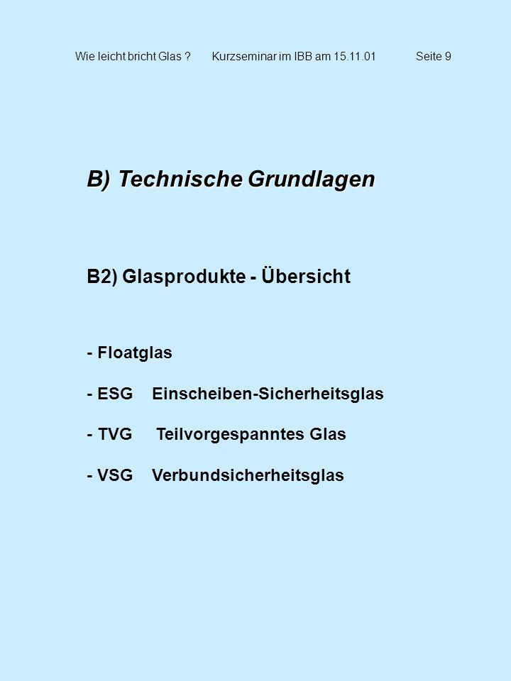 Wie leicht bricht Glas ?Kurzseminar im IBB am 15.11.01Seite 9 B) Technische Grundlagen B2) Glasprodukte - Übersicht - Floatglas - ESG Einscheiben-Sich