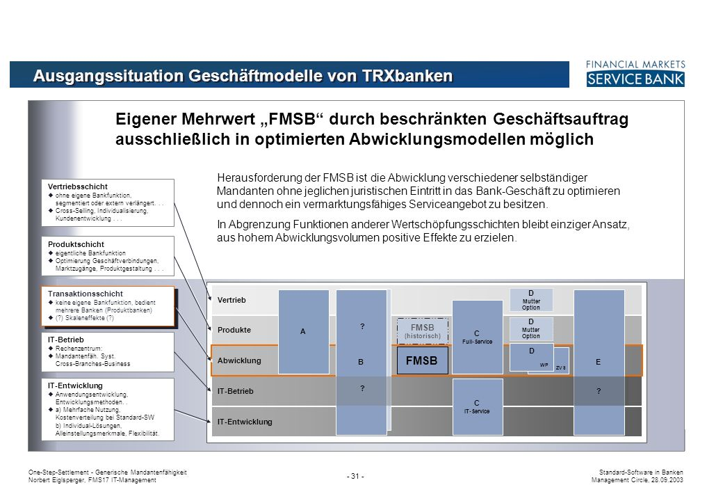 One-Step-Settlement - Generische Mandantenfähigkeit Norbert Eiglsperger, FMS17 IT-Management Standard-Software in Banken Management Circle, 28.09.2003