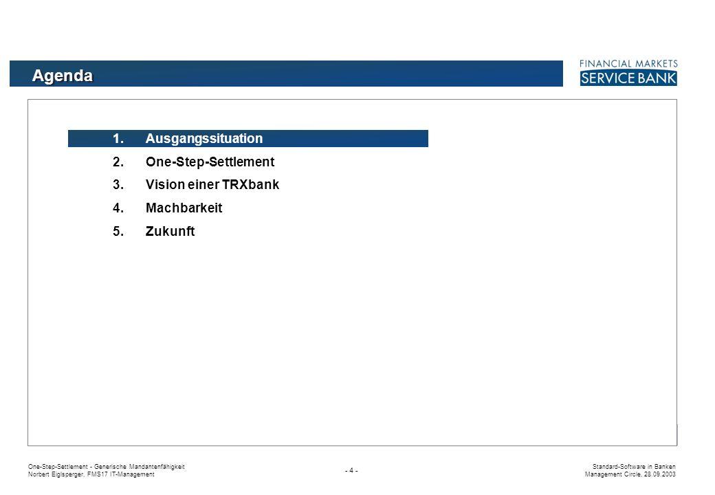 One-Step-Settlement - Generische Mandantenfähigkeit Norbert Eiglsperger, FMS17 IT-Management Standard-Software in Banken Management Circle, 28.09.2003 - 54 - Integration mehrere Kopfstellen ohne feste Zuordnung Mandanten zu Kopfstelle, sondern Geschäfte zu Kopfstelle Vom Kopfstellensystem zum OSS-System Machbarkeit eines OSS-Systems Mandant 2Mandant 3Mandant 4 Kopfstelle1 (jur.