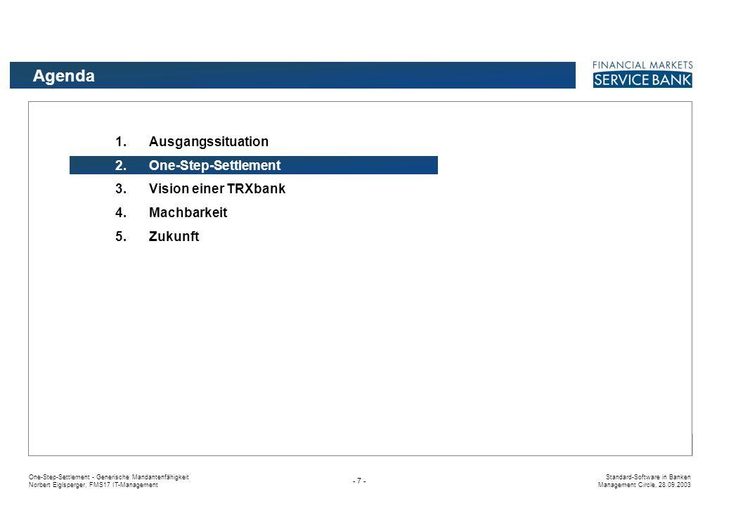 One-Step-Settlement - Generische Mandantenfähigkeit Norbert Eiglsperger, FMS17 IT-Management Standard-Software in Banken Management Circle, 28.09.2003 - 57 - Agenda 1.Geschäftmodelle im Markt 2.One-Step-Settlement 3.Vision einer TRXbank 4.Machbarkeit 5.Summary