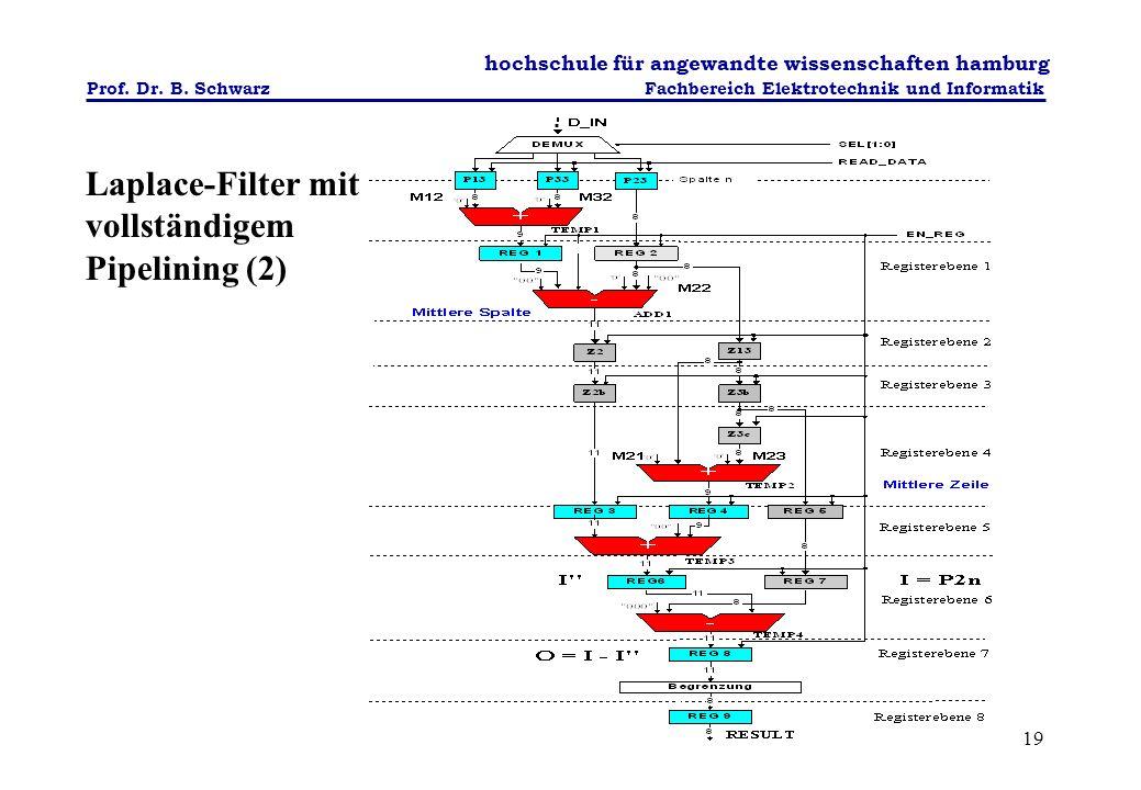 hochschule für angewandte wissenschaften hamburg Fachbereich Elektrotechnik und Informatik Prof.