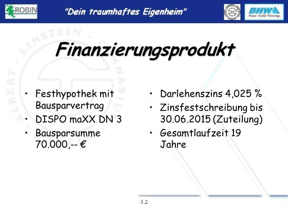 3.1 Finanzierungslücke Kaufpreis76.500,-- Erwerbsnebenkosten gesamt 6.500,-- - 3,50 % Grunderwerbsteuer - 1,50 % Notar- & Gerichtskosten - 3,48 % Makl