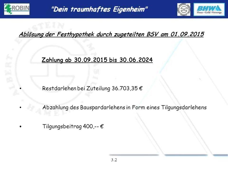 3.2 Bausparvertrages Vorfinanzierung des Bausparvertrages (BSV) 30.06.2005 - 31.08.2015 Auszahlung 70.000,-- Darlehenszinsen (4,025 % auf 70.000,-- )=