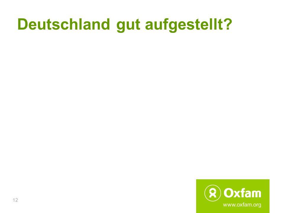 12 Deutschland gut aufgestellt?