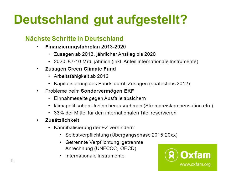 15 Deutschland gut aufgestellt? Nächste Schritte in Deutschland Finanzierungsfahrplan 2013-2020 Zusagen ab 2013, jährlicher Anstieg bis 2020 2020: 7-1