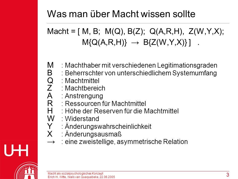 Macht als sozialpsychologisches Konzept Erich H. Witte, Niels van Quaquebeke, 22.06.2005 3 Was man über Macht wissen sollte Macht = [ M, B; M(Q), B(Z)