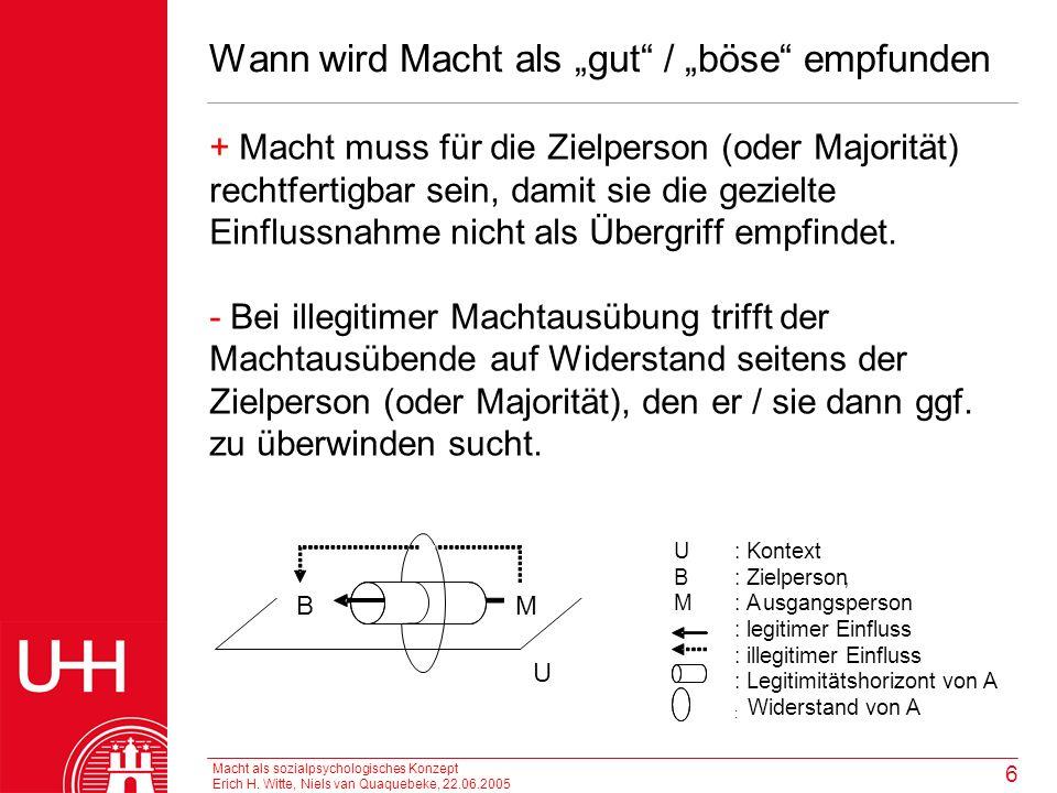 Macht als sozialpsychologisches Konzept Erich H. Witte, Niels van Quaquebeke, 22.06.2005 6 Wann wird Macht als gut / böse empfunden + Macht muss für d