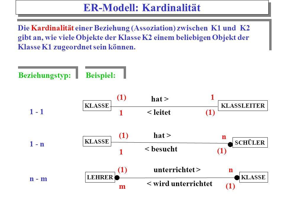 Eine Relation assoziiert (verbindet) wechselseitig zwei Klassen. Relationen werden auch als Assoziationen bezeichnet. Beziehungen (Relationen) Beispie