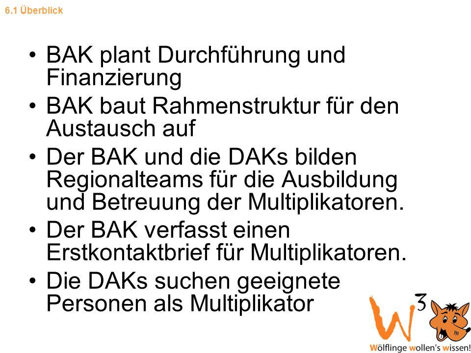 BAK plant Durchführung und Finanzierung BAK baut Rahmenstruktur für den Austausch auf Der BAK und die DAKs bilden Regionalteams für die Ausbildung und