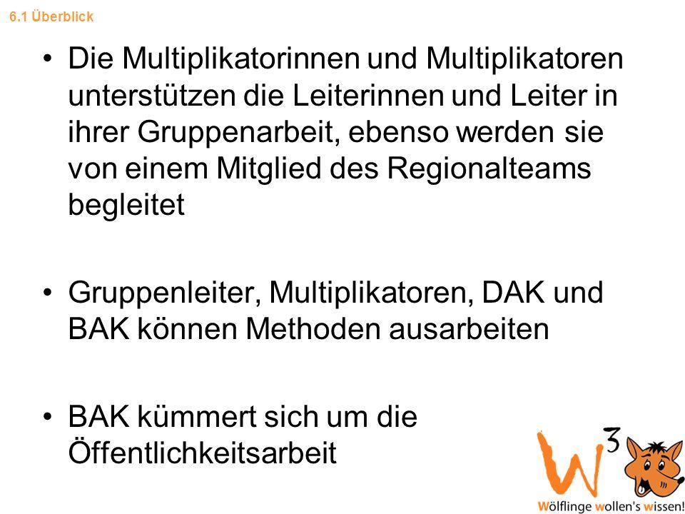 Die Multiplikatorinnen und Multiplikatoren unterstützen die Leiterinnen und Leiter in ihrer Gruppenarbeit, ebenso werden sie von einem Mitglied des Re