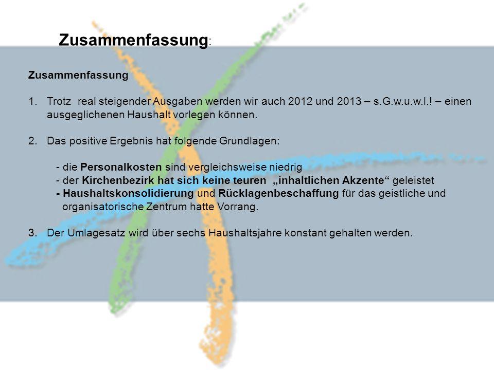 Zusammenfassung : Zusammenfassung 1.Trotz real steigender Ausgaben werden wir auch 2012 und 2013 – s.G.w.u.w.l..