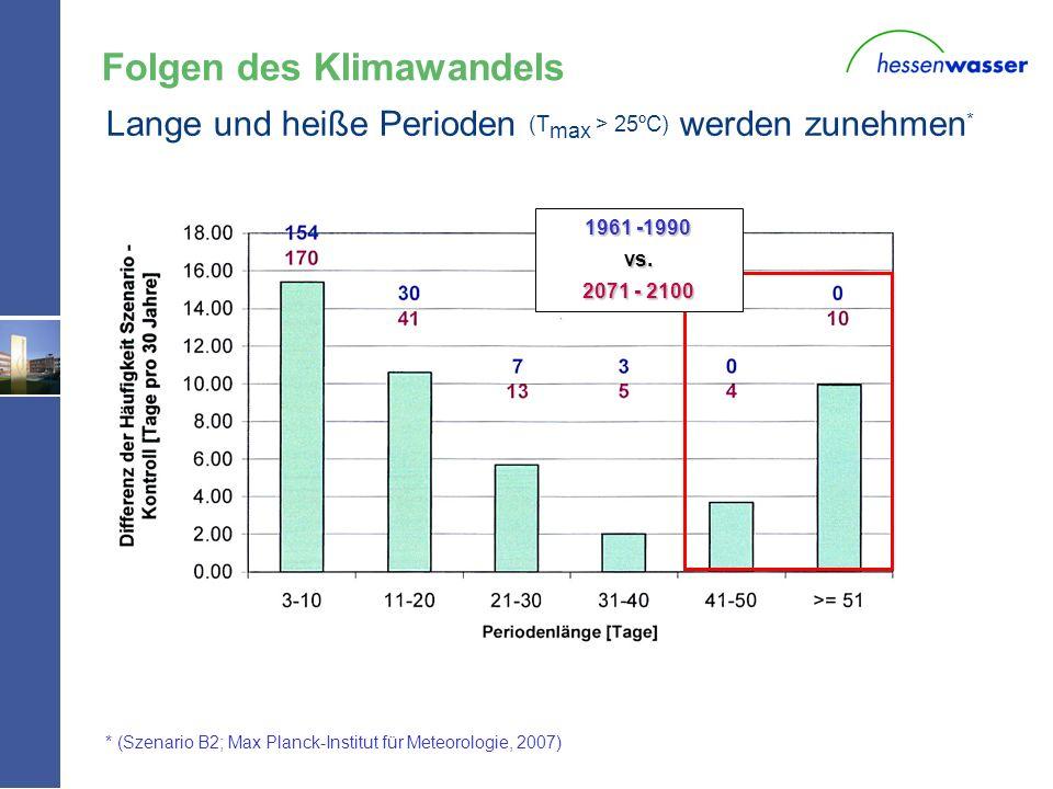 W - * (Pegel Kaub, Szenario B2; Max Planck-Institut für Meteorologie, 2007) Häufigkeit von Niedrigwasserperioden wird zunehmen * Folgen des Klimawandels