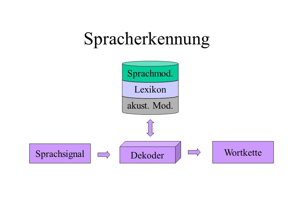 Spracherkennung akust. Mod. Lexikon Sprachmod. Dekoder Sprachsignal Wortkette