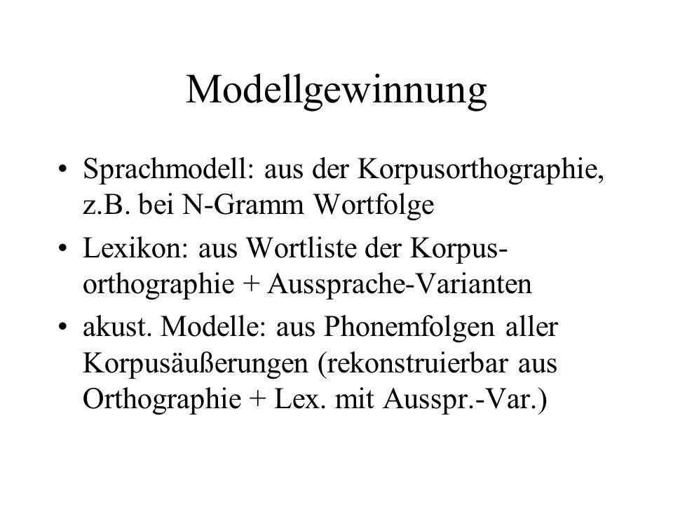 Modellgewinnung Sprachmodell: aus der Korpusorthographie, z.B.