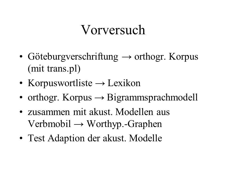 Vorversuch Göteburgverschriftung orthogr. Korpus (mit trans.pl) Korpuswortliste Lexikon orthogr. Korpus Bigrammsprachmodell zusammen mit akust. Modell