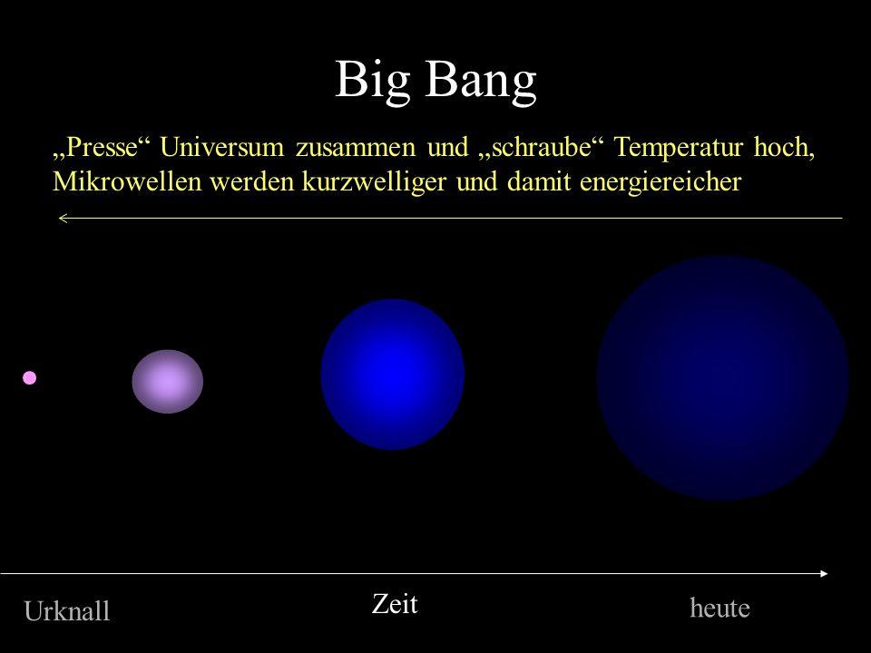 Expansion des Universums Wellenlänge des Lichts expandiert mit dem Universum Temperatur des Universums nimmt mit der Expansion ab