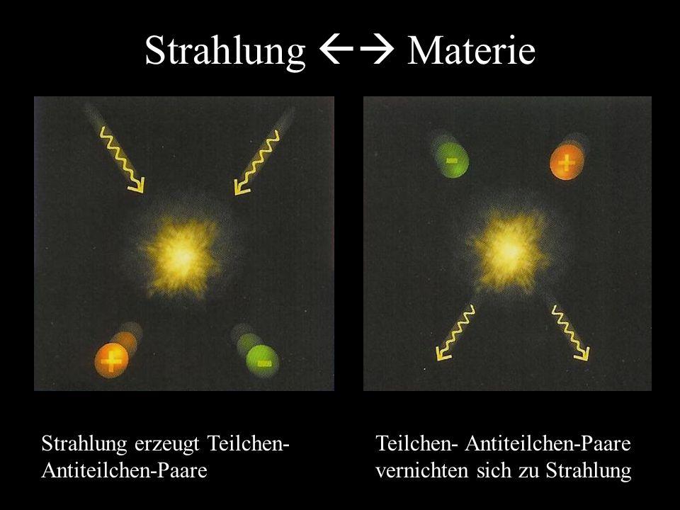10 12 K Aufbrechen der Nukleonen Nukleonen und Photonen Freie Quarks und Gluonen und Photonen Temperatur