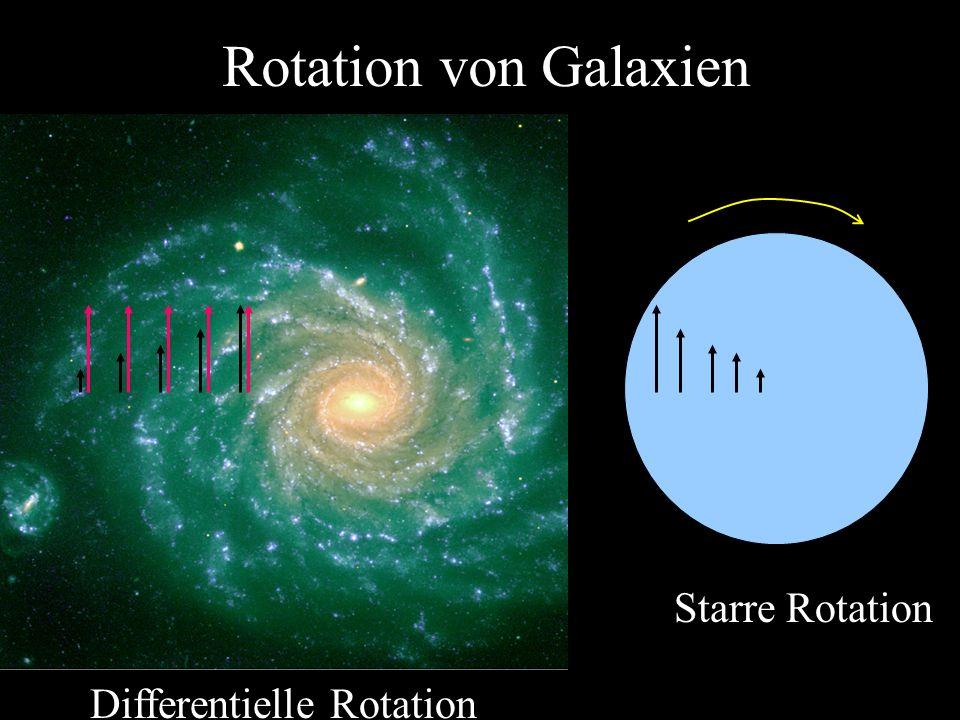 Masse im Universum Mehr oder weniger gesichert