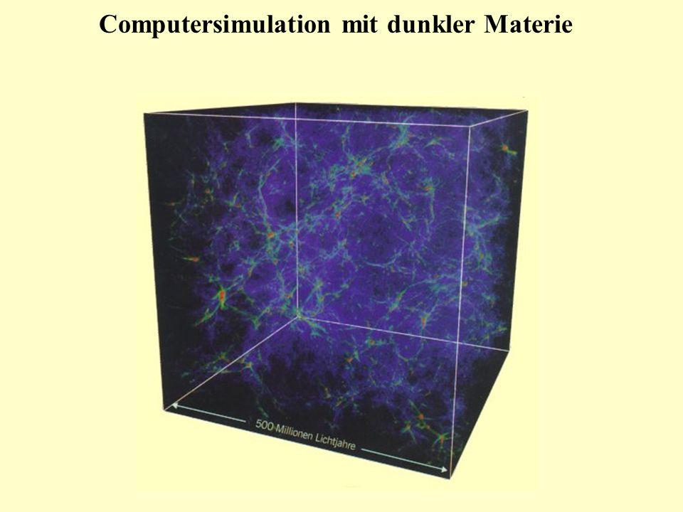 z=1 Computer Simulation