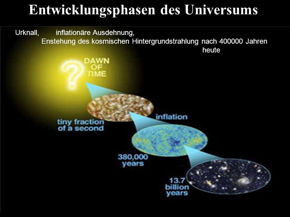 Inhalt Galaxien, Galaxiengruppen Expansion des Universums Mikrowellenhintergrund Urknall (Big Bang) Dunkle Materie Frühe Phasen des Universums Spuren