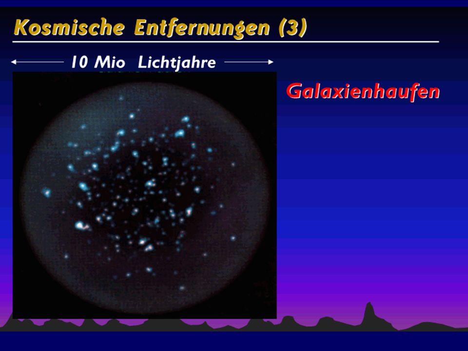 Krümmung des Universums Gauss, 1818: Messung der Winkelsumme im Dreieck Brocken-Inselsberg-Göttingen heute Glaubte man früher