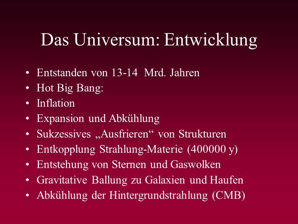 Einsteins kosmologische Konstante Einstein – Friedman: kosmologische Gl. Einstein wollte statisches Universum Führte deshalb negative kosm. Konst. L e