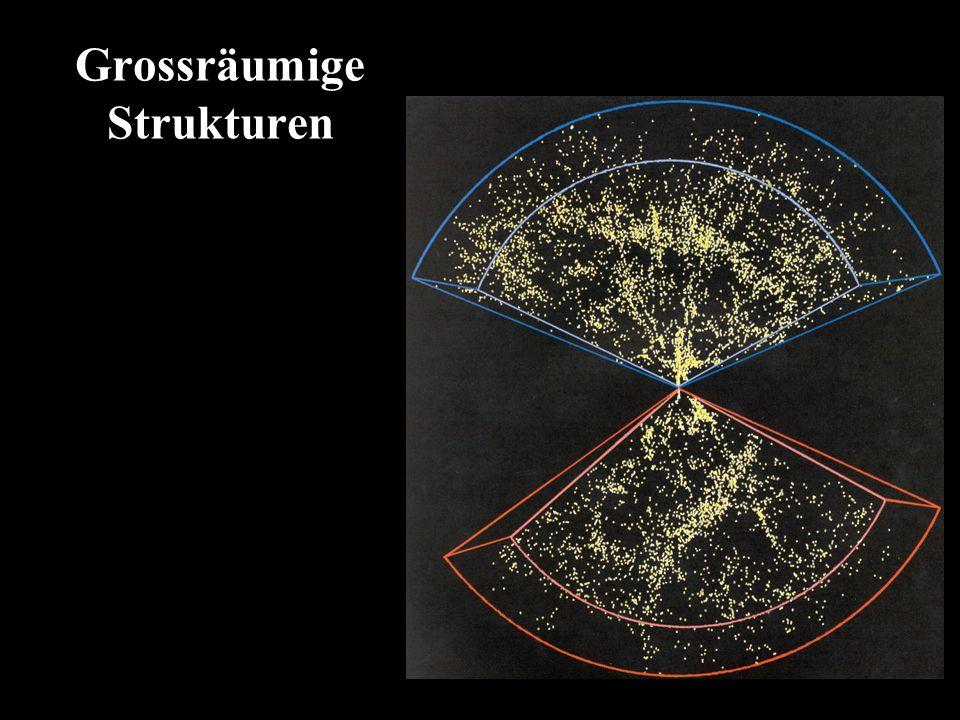 Entwicklung Universum: Tabelle Freie Elektronen, Quarks, Photonen, Neutrinos. Alles wechselwirkt intensiv mit jedem anderen Freie Elektronen, Protonen