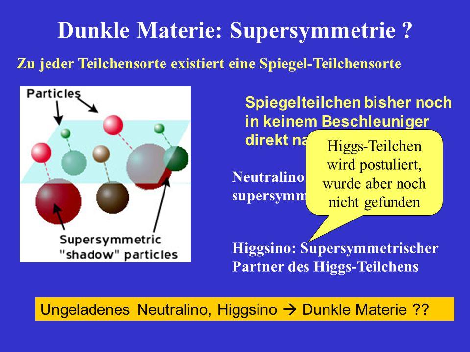 Teilchen der dunklen Materie Geladene Teilchen wechselwirke n immer durch Strahlung Normale (baryonische) Materie ist fast immer geladen Protonen, Ele